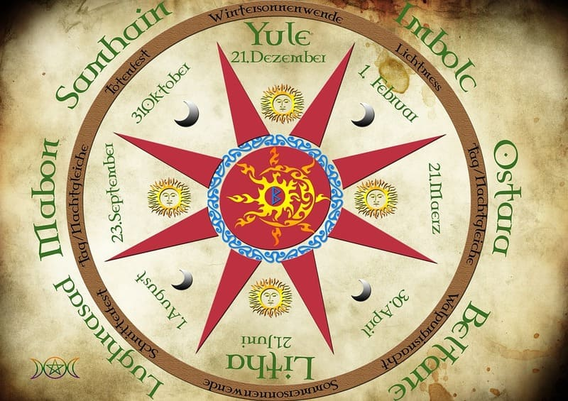 Wheel of the Year - list of 8 Sabbats and festivals - Yule, Imbolc, Ostara, Beltane, Litha, Lammas Mabon, Samhain